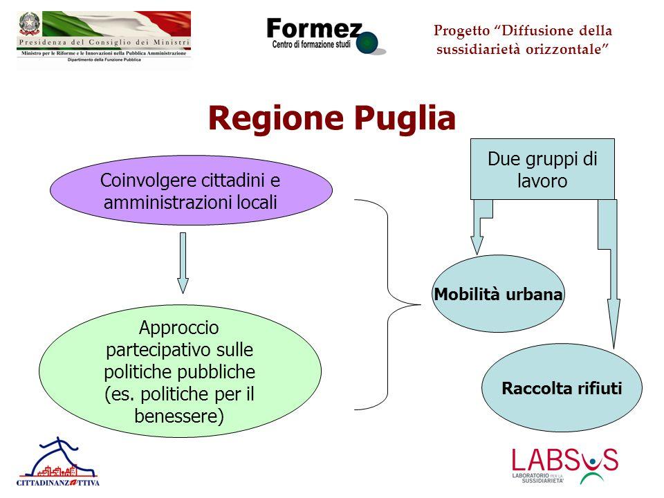 Progetto Diffusione della sussidiarietà orizzontale Regione Puglia Approccio partecipativo sulle politiche pubbliche (es.