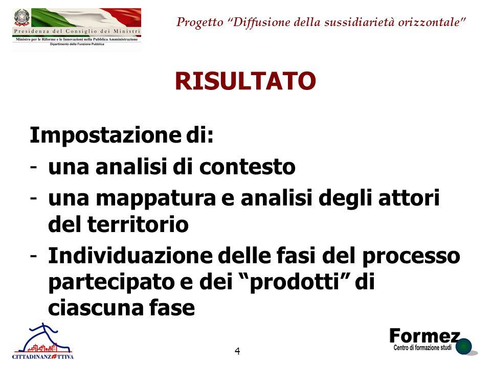 Progetto Diffusione della sussidiarietà orizzontale 5 Prime considerazioni tra criticità, punti di forza e opportunità …..