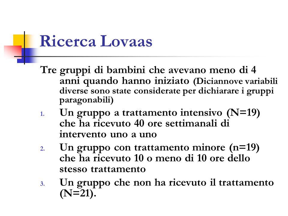 Ricerca Lovaas Tre gruppi di bambini che avevano meno di 4 anni quando hanno iniziato (Diciannove variabili diverse sono state considerate per dichiarare i gruppi paragonabili) 1.
