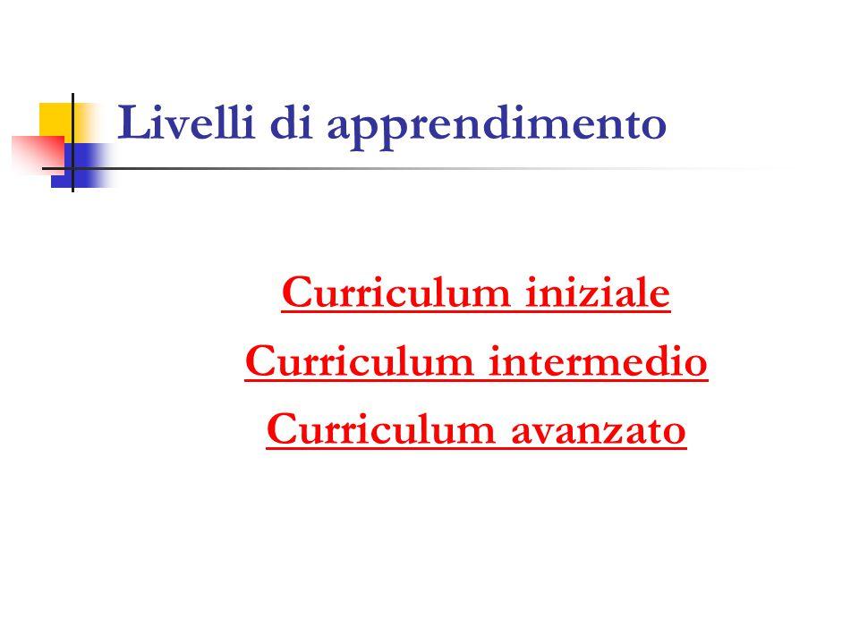 Livelli di apprendimento Curriculum iniziale Curriculum intermedio Curriculum avanzato
