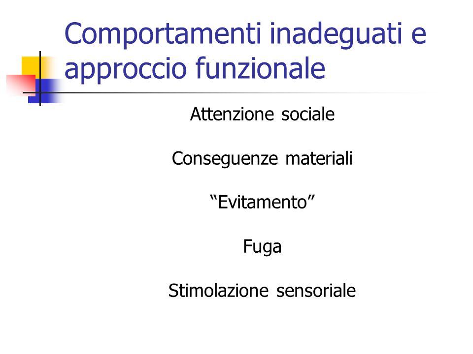 Comportamenti inadeguati e approccio funzionale Attenzione sociale Conseguenze materiali Evitamento Fuga Stimolazione sensoriale