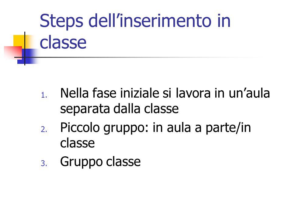 Steps dell'inserimento in classe 1.
