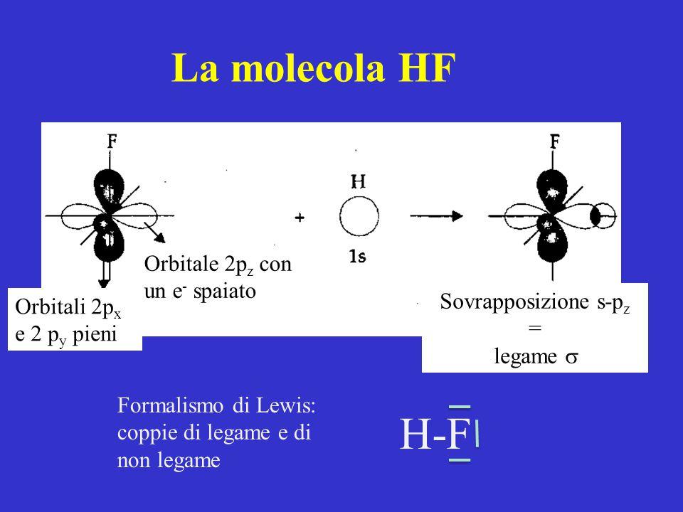 La molecola HF Orbitali 2p x e 2 p y pieni Orbitale 2p z con un e - spaiato Sovrapposizione s-p z = legame  H-F Formalismo di Lewis: coppie di legame e di non legame
