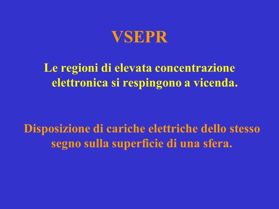 VSEPR Le regioni di elevata concentrazione elettronica si respingono a vicenda. Disposizione di cariche elettriche dello stesso segno sulla superficie