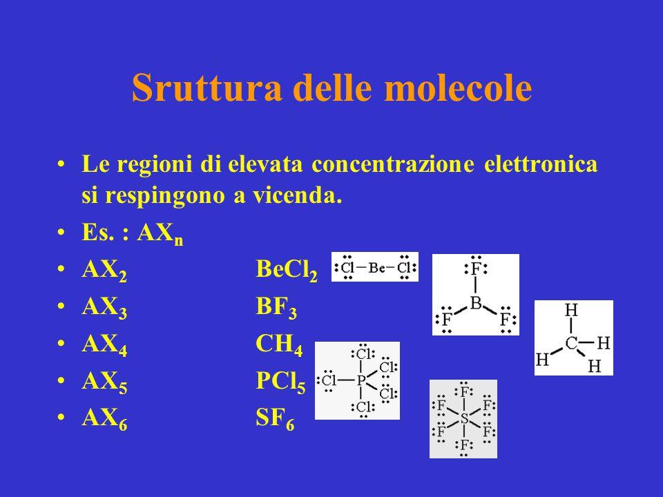 Sruttura delle molecole Le regioni di elevata concentrazione elettronica si respingono a vicenda. Es. : AX n AX 2 BeCl 2 AX 3 BF 3 AX 4 CH 4 AX 5 PCl