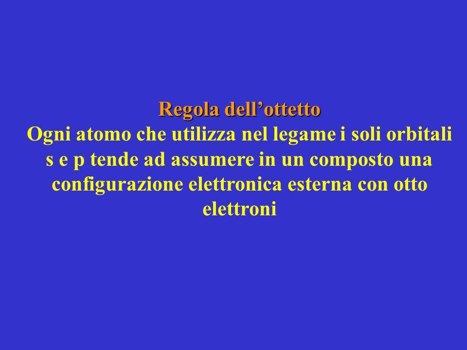 Regola dell'ottetto Ogni atomo che utilizza nel legame i soli orbitali s e p tende ad assumere in un composto una configurazione elettronica esterna con otto elettroni