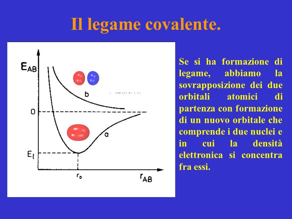 Il legame covalente. Se si ha formazione di legame, abbiamo la sovrapposizione dei due orbitali atomici di partenza con formazione di un nuovo orbital