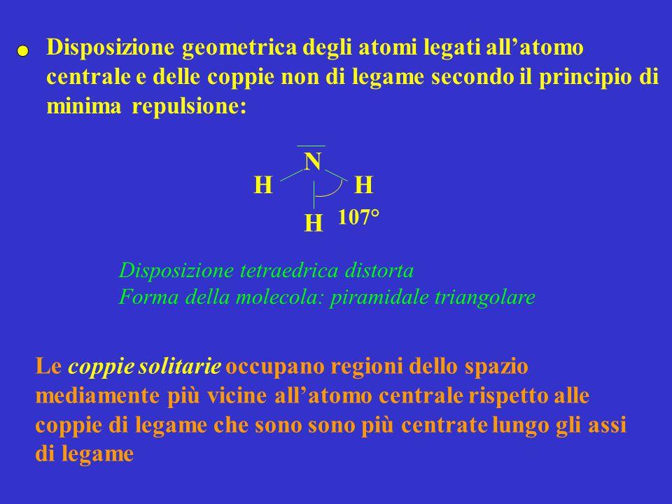 Le coppie solitarie occupano regioni dello spazio mediamente più vicine all'atomo centrale rispetto alle coppie di legame che sono sono più centrate lungo gli assi di legame Disposizione tetraedrica distorta Forma della molecola: piramidale triangolare Disposizione geometrica degli atomi legati all'atomo centrale e delle coppie non di legame secondo il principio di minima repulsione: N H H H 107°