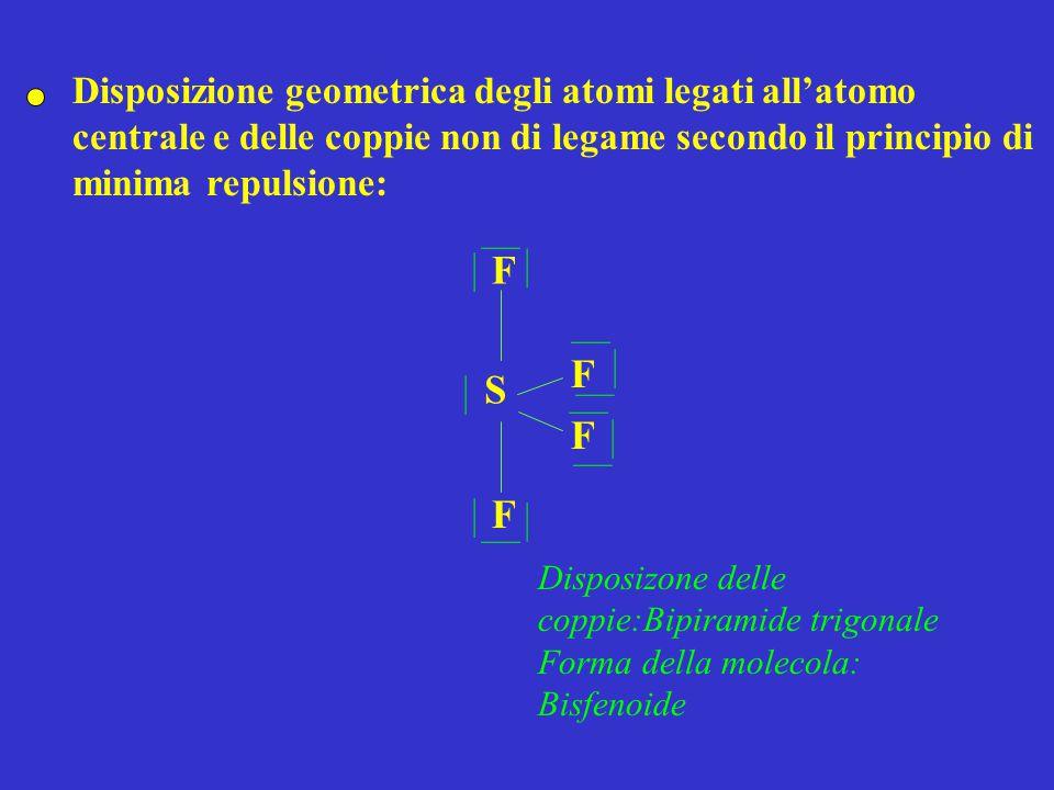 Disposizione geometrica degli atomi legati all'atomo centrale e delle coppie non di legame secondo il principio di minima repulsione: S F F F F Disposizone delle coppie:Bipiramide trigonale Forma della molecola: Bisfenoide