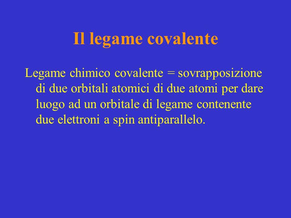 Il legame covalente Legame chimico covalente = sovrapposizione di due orbitali atomici di due atomi per dare luogo ad un orbitale di legame contenente