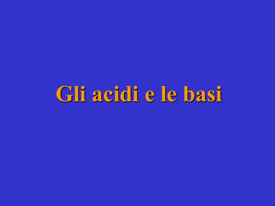 Titolazioni acido-base Titolazione = è una operazione il cui scopo è la determinazione del titolo di una soluzione.