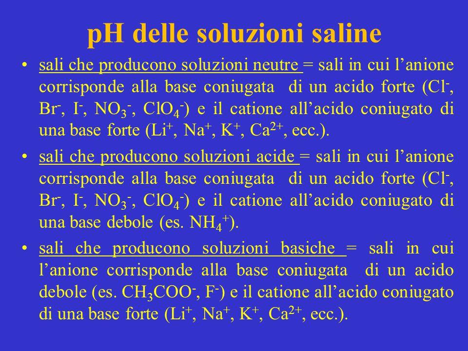 pH delle soluzioni saline sali che producono soluzioni neutre = sali in cui l'anione corrisponde alla base coniugata di un acido forte (Cl -, Br -, I