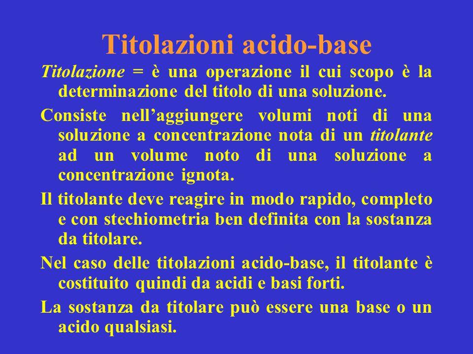 Titolazioni acido-base Titolazione = è una operazione il cui scopo è la determinazione del titolo di una soluzione. Consiste nell'aggiungere volumi no