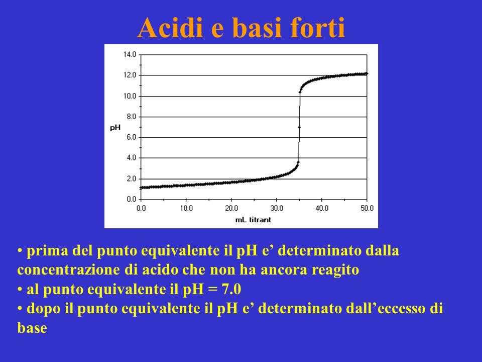 Acidi e basi forti prima del punto equivalente il pH e' determinato dalla concentrazione di acido che non ha ancora reagito al punto equivalente il pH