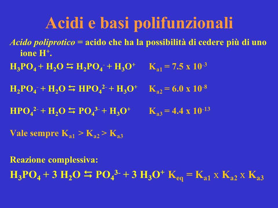 Acidi e basi polifunzionali Acido poliprotico = acido che ha la possibilità di cedere più di uno ione H +. H 3 PO 4 + H 2 O  H 2 PO 4 - + H 3 O + K a