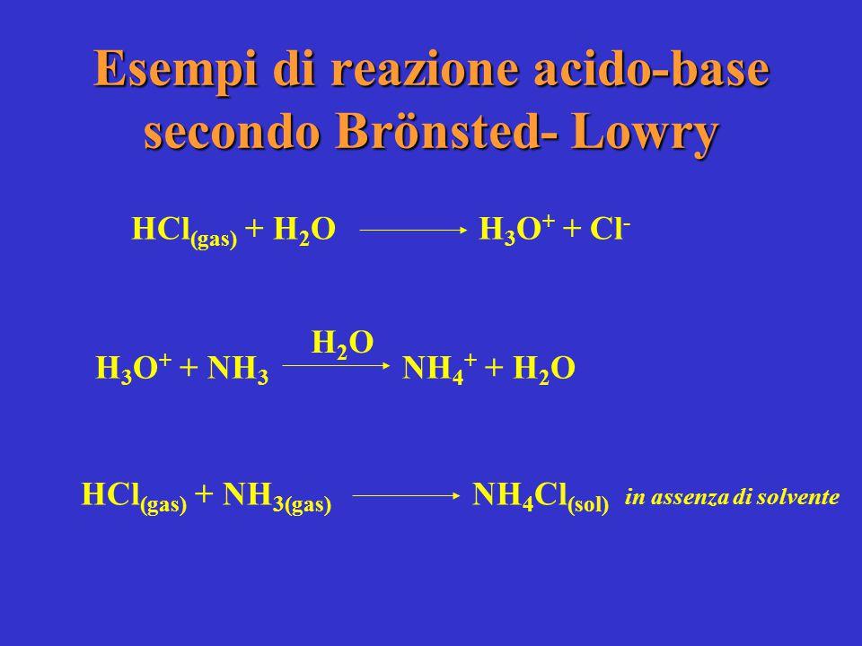 Esempi di reazione acido-base secondo Brönsted- Lowry HCl (gas) + H 2 O H 3 O + + Cl - H 3 O + + NH 3 NH 4 + + H 2 O H2OH2O HCl (gas) + NH 3(gas) NH 4