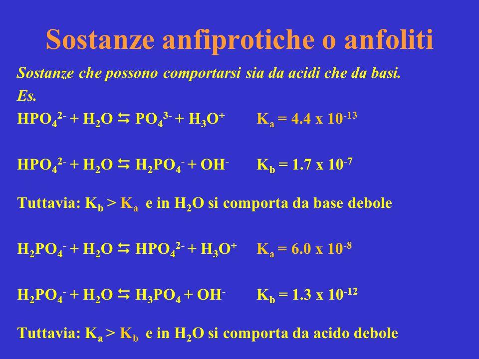 Sostanze anfiprotiche o anfoliti Sostanze che possono comportarsi sia da acidi che da basi. Es. HPO 4 2- + H 2 O  PO 4 3- + H 3 O + K a = 4.4 x 10 -1