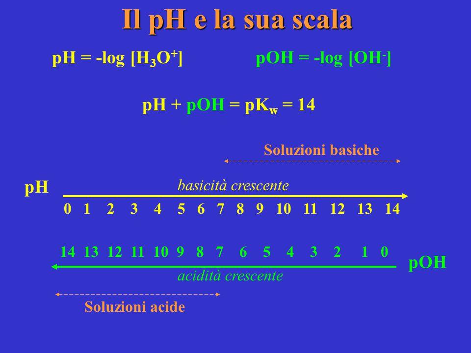 Il pH e la sua scala pH = -log [H 3 O + ]pOH = -log [OH - ] pH + pOH = pK w = 14 pH basicità crescente 0 1 2 3 4 5 6 7 8 9 10 11 12 13 14 14 13 12 11