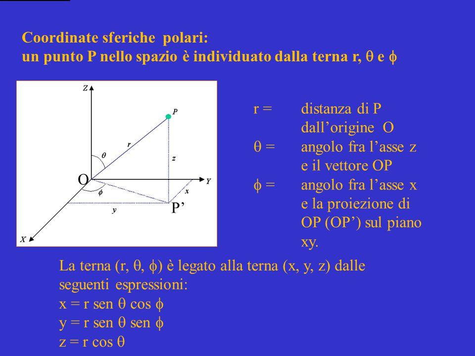 Coordinate sferiche polari: un punto P nello spazio è individuato dalla terna r,  e  r = distanza di P dall'origine O  = angolo fra l'asse z e il v