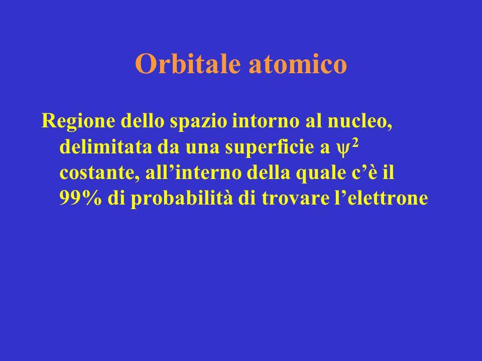 Orbitale atomico Regione dello spazio intorno al nucleo, delimitata da una superficie a  2 costante, all'interno della quale c'è il 99% di probabilit