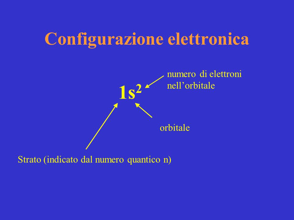 Configurazione elettronica 1s 2 Strato (indicato dal numero quantico n) orbitale numero di elettroni nell'orbitale