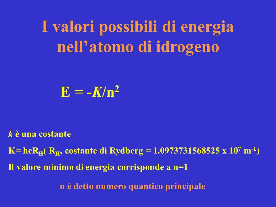I valori possibili di energia nell'atomo di idrogeno E = -K/n 2 k è una costante K= hcR H ( R H, costante di Rydberg = 1.0973731568525 x 10 7 m -1 ) I