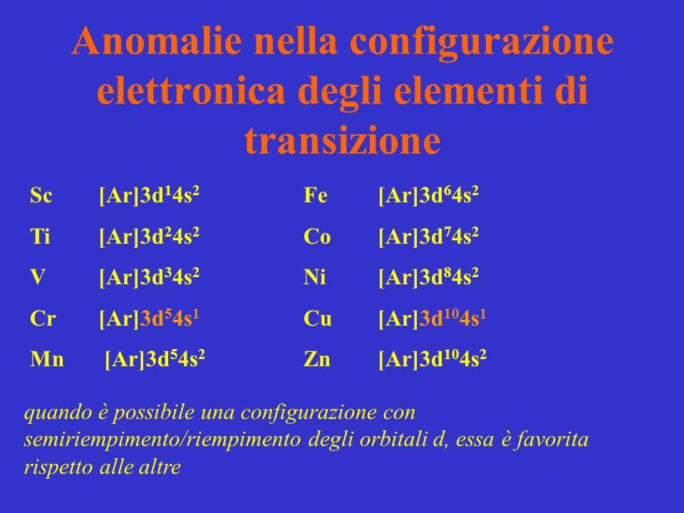 Anomalie nella configurazione elettronica degli elementi di transizione Sc [Ar]3d 1 4s 2 Fe [Ar]3d 6 4s 2 Ti [Ar]3d 2 4s 2 Co [Ar]3d 7 4s 2 V [Ar]3d 3
