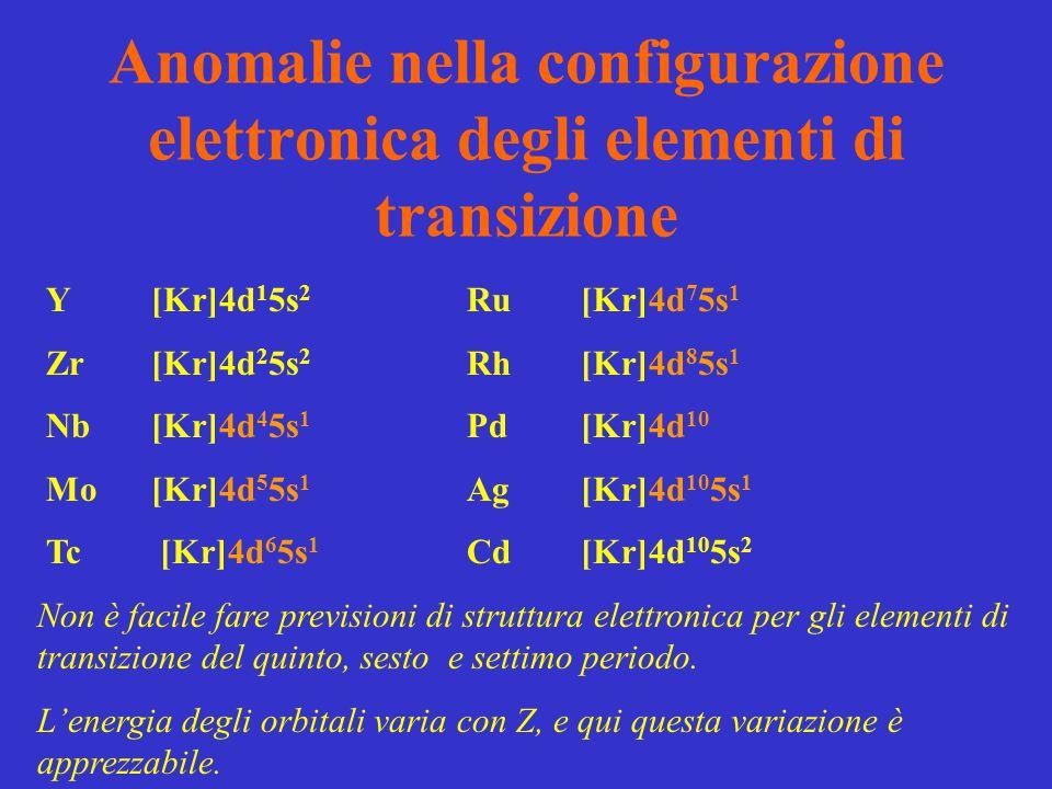 Anomalie nella configurazione elettronica degli elementi di transizione Y[Kr]4d 1 5s 2 Ru [Kr]4d 7 5s 1 Zr [Kr]4d 2 5s 2 Rh [Kr]4d 8 5s 1 Nb[Kr]4d 4 5