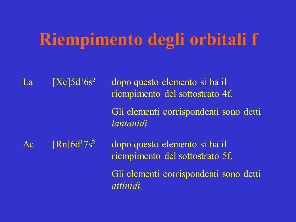 Riempimento degli orbitali f La [Xe]5d 1 6s 2 dopo questo elemento si ha il riempimento del sottostrato 4f. Gli elementi corrispondenti sono detti lan
