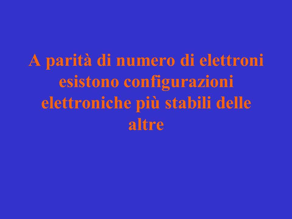 A parità di numero di elettroni esistono configurazioni elettroniche più stabili delle altre