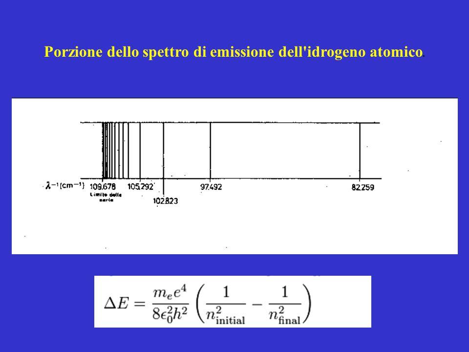 Porzione dello spettro di emissione dell'idrogeno atomico.
