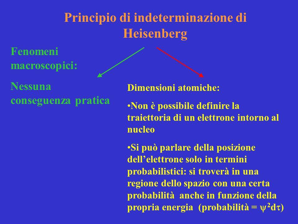 Principio di indeterminazione di Heisenberg Fenomeni macroscopici: Nessuna conseguenza pratica Dimensioni atomiche: Non è possibile definire la traiet