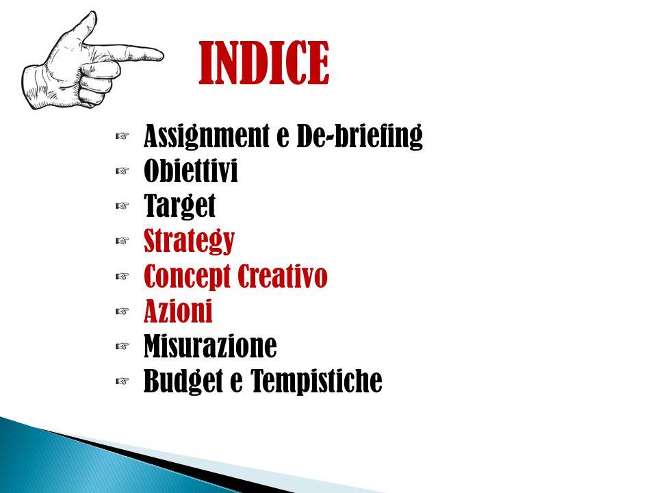 Assignment e De-briefing Obiettivi Target Strategy Concept Creativo Azioni Misurazione Budget e Tempistiche INDICE