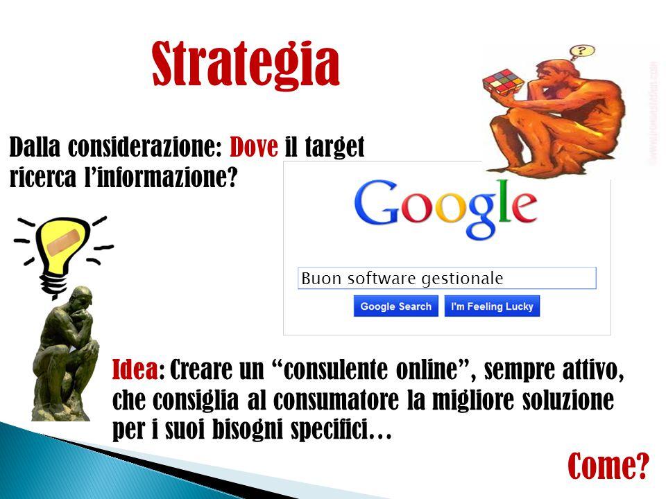 """Dalla considerazione: Dove il target ricerca l'informazione? Strategia Idea: Creare un """"consulente online"""", sempre attivo, che consiglia al consumator"""