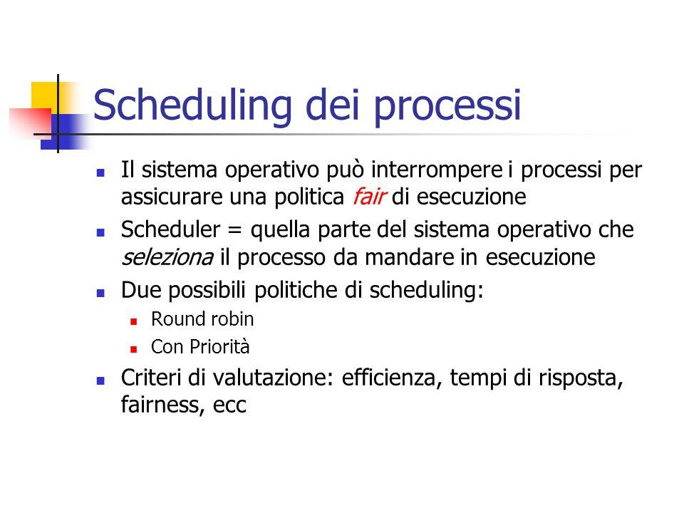 Scheduling dei processi Il sistema operativo può interrompere i processi per assicurare una politica fair di esecuzione Scheduler = quella parte del s