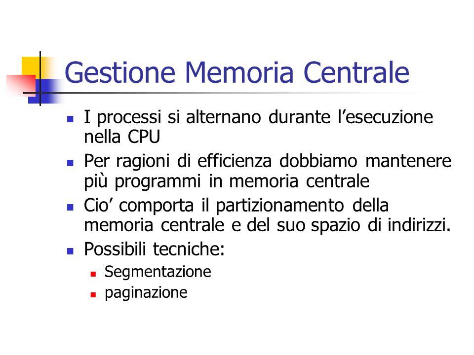 Gestione Memoria Centrale I processi si alternano durante l'esecuzione nella CPU Per ragioni di efficienza dobbiamo mantenere più programmi in memoria