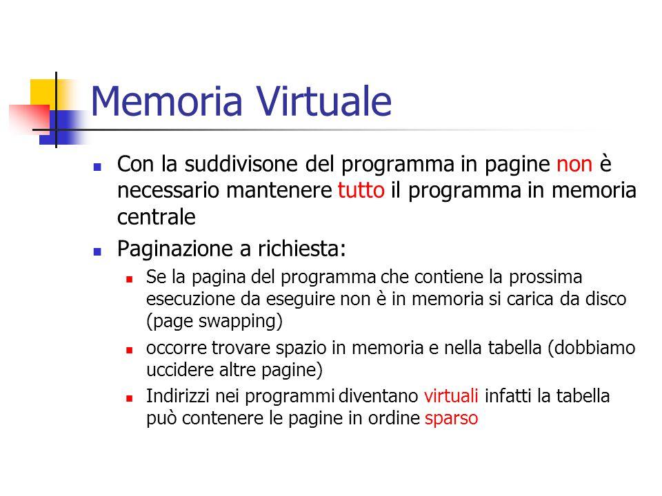 Memoria Virtuale Con la suddivisone del programma in pagine non è necessario mantenere tutto il programma in memoria centrale Paginazione a richiesta: