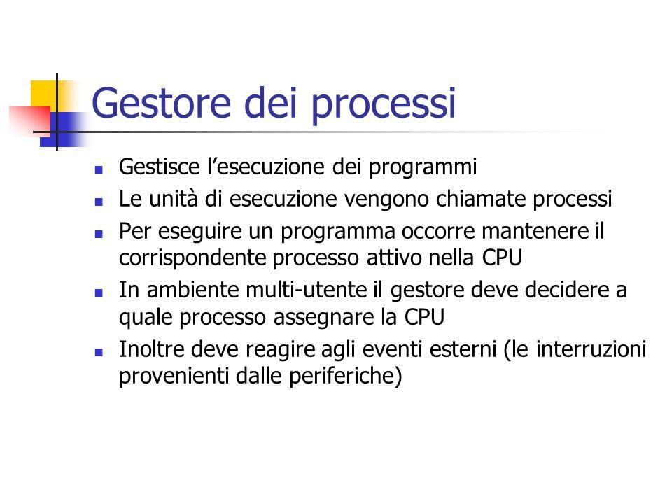 Gestore dei processi Gestisce l'esecuzione dei programmi Le unità di esecuzione vengono chiamate processi Per eseguire un programma occorre mantenere