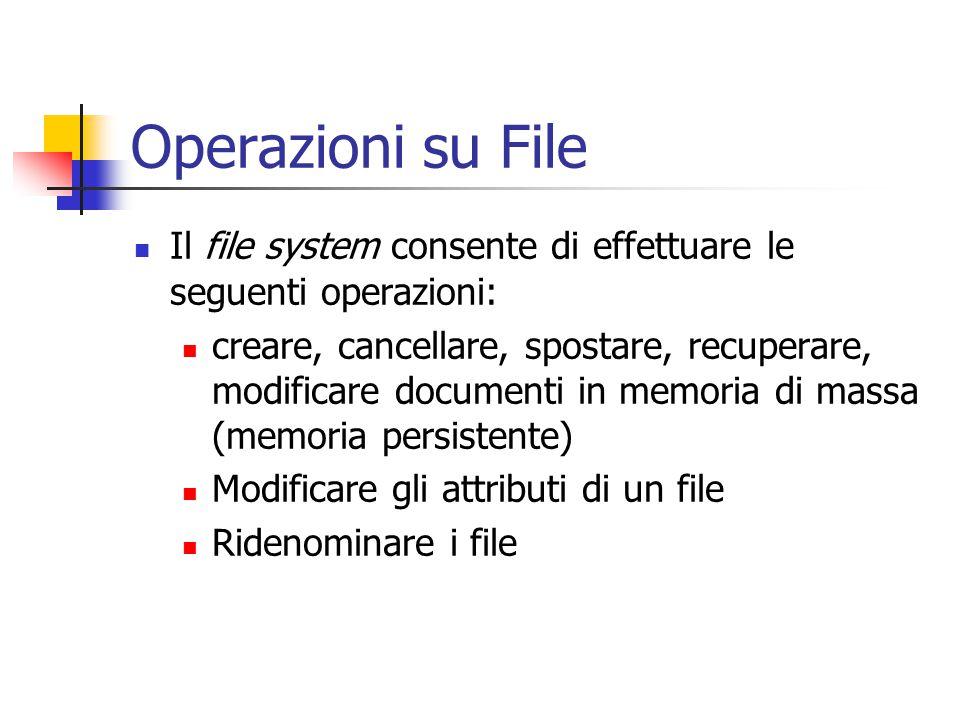 Operazioni su File Il file system consente di effettuare le seguenti operazioni: creare, cancellare, spostare, recuperare, modificare documenti in mem