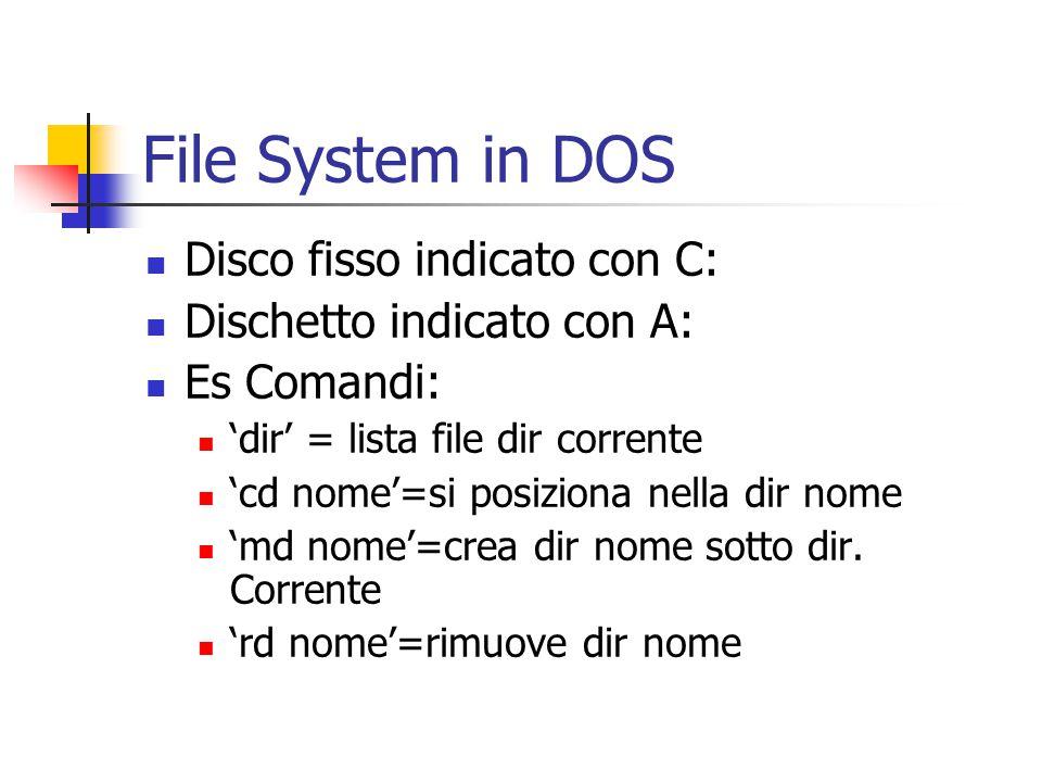 File System in DOS Disco fisso indicato con C: Dischetto indicato con A: Es Comandi: 'dir' = lista file dir corrente 'cd nome'=si posiziona nella dir