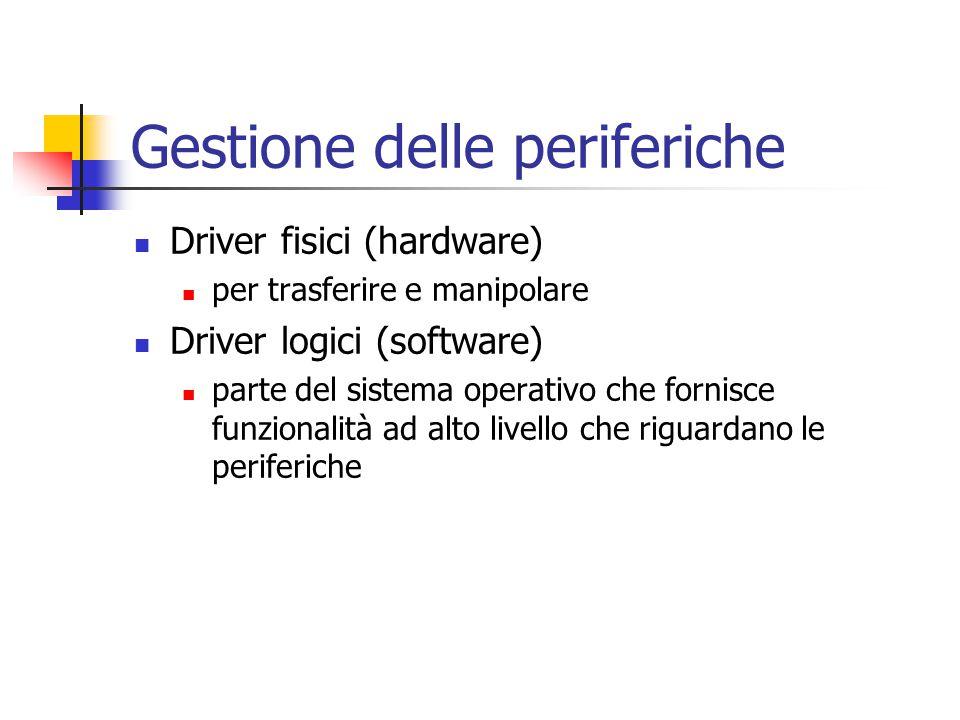 Gestione delle periferiche Driver fisici (hardware) per trasferire e manipolare Driver logici (software) parte del sistema operativo che fornisce funz
