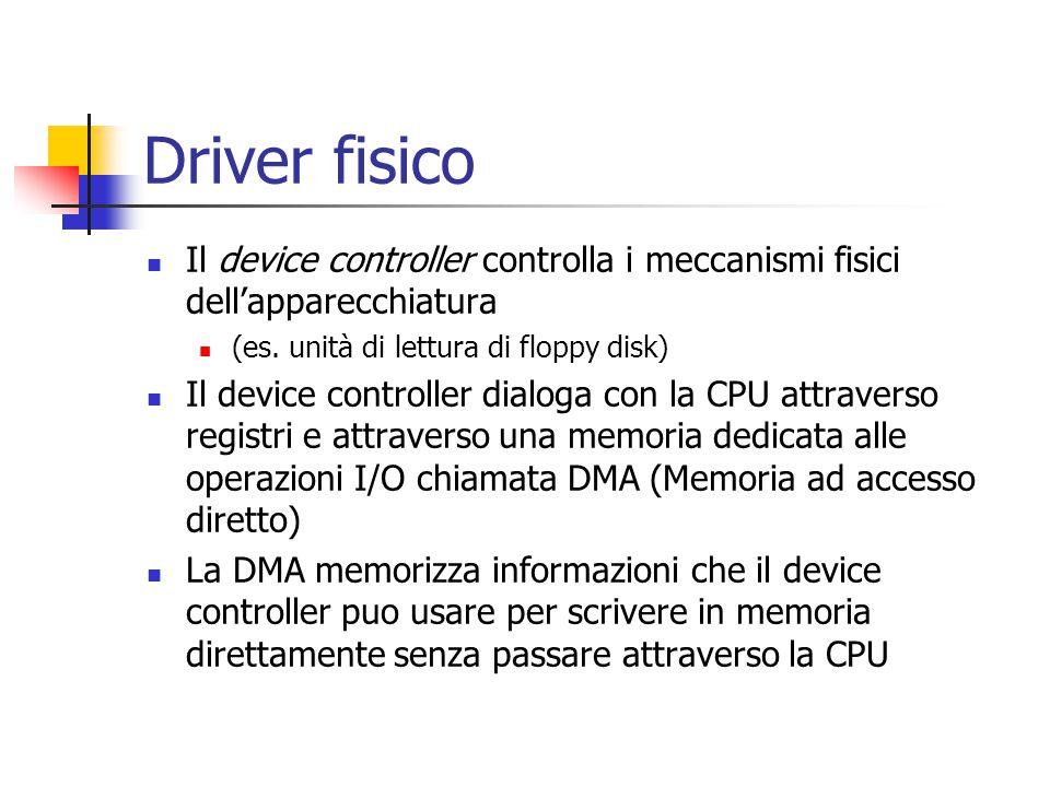 Driver fisico Il device controller controlla i meccanismi fisici dell'apparecchiatura (es. unità di lettura di floppy disk) Il device controller dialo