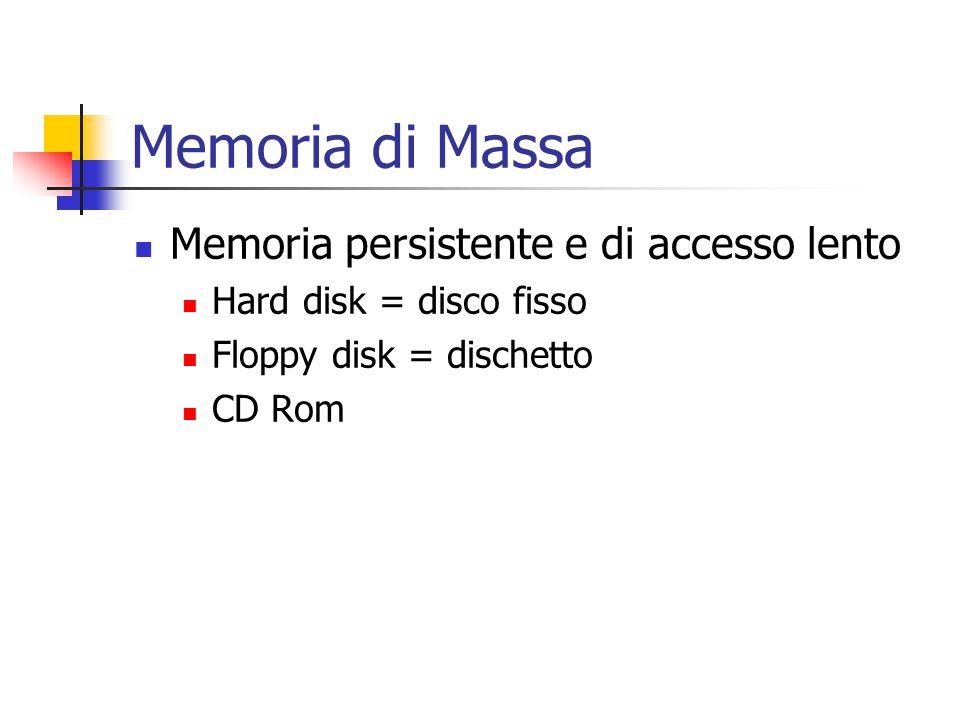 Memoria di Massa Memoria persistente e di accesso lento Hard disk = disco fisso Floppy disk = dischetto CD Rom