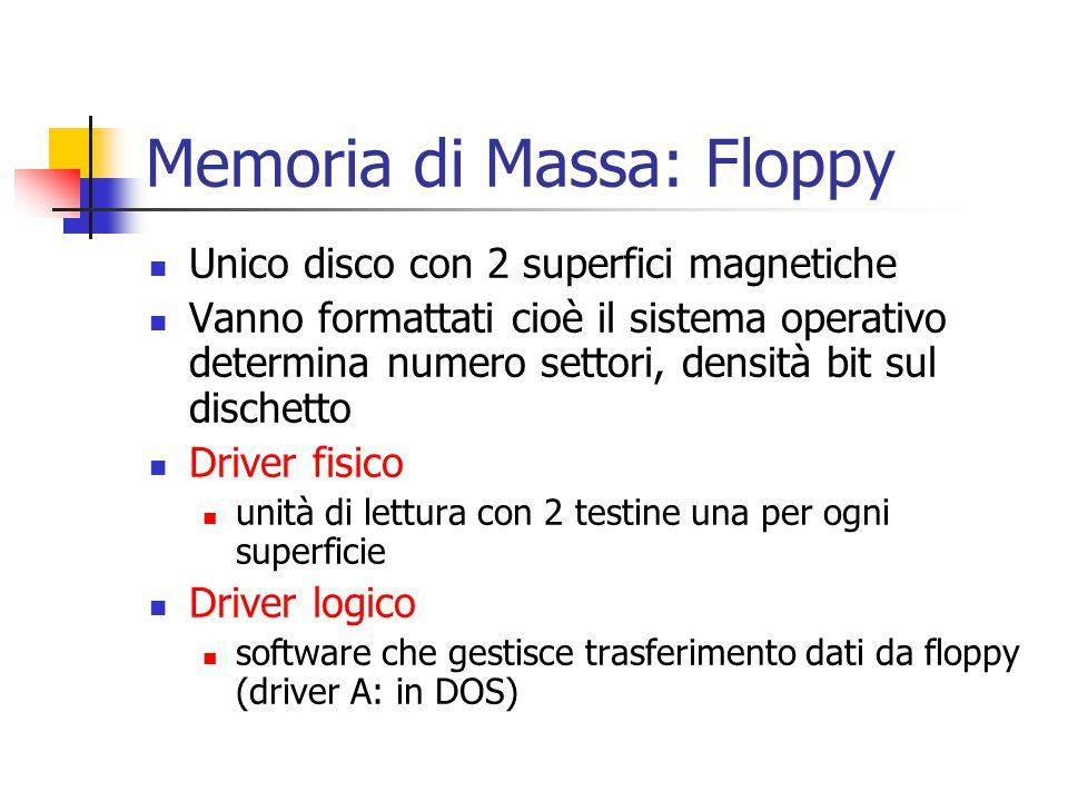 Memoria di Massa: Floppy Unico disco con 2 superfici magnetiche Vanno formattati cioè il sistema operativo determina numero settori, densità bit sul d