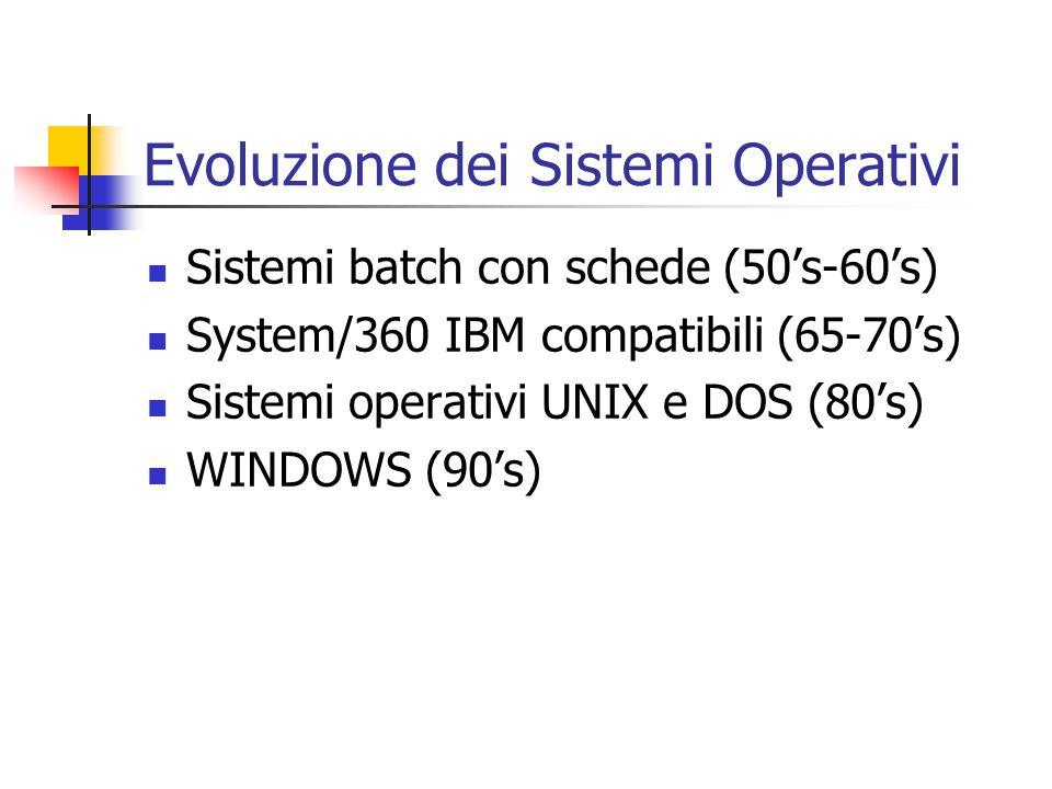 Evoluzione dei Sistemi Operativi Sistemi batch con schede (50's-60's) System/360 IBM compatibili (65-70's) Sistemi operativi UNIX e DOS (80's) WINDOWS