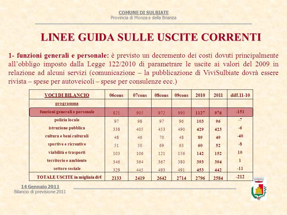 COMUNE DI SULBIATE Provincia di Monza e della Brianza 14 Gennaio 2011 Bilancio di previsione 2011 LINEE GUIDA SULLE USCITE CORRENTI 1- funzioni genera