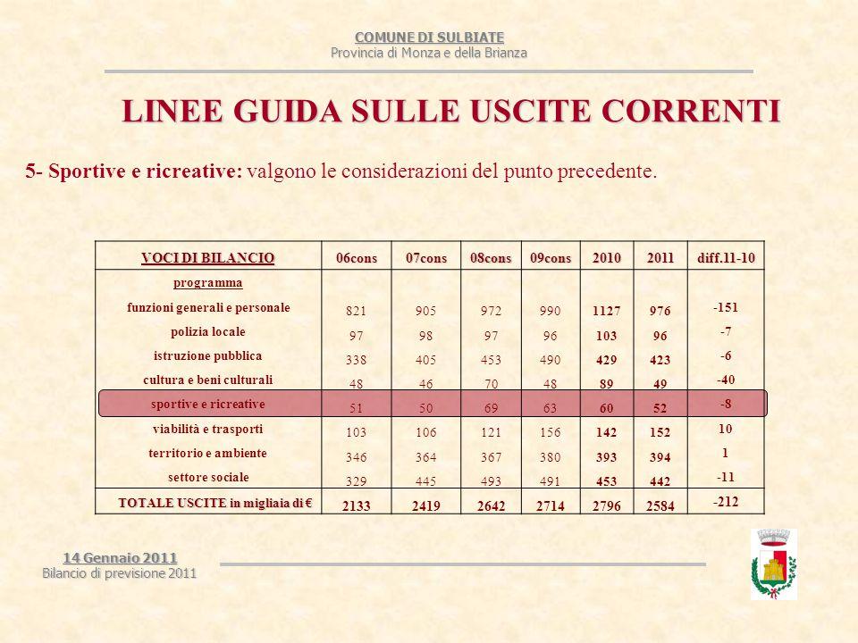COMUNE DI SULBIATE Provincia di Monza e della Brianza 14 Gennaio 2011 Bilancio di previsione 2011 LINEE GUIDA SULLE USCITE CORRENTI 5- Sportive e ricreative: valgono le considerazioni del punto precedente.