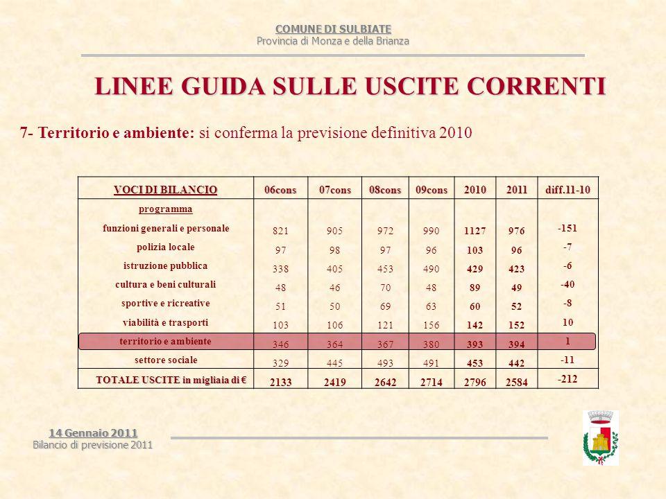 COMUNE DI SULBIATE Provincia di Monza e della Brianza 14 Gennaio 2011 Bilancio di previsione 2011 LINEE GUIDA SULLE USCITE CORRENTI 7- Territorio e am