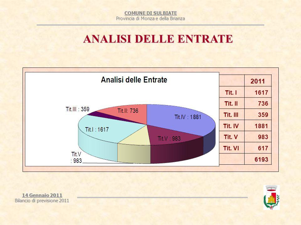 COMUNE DI SULBIATE Provincia di Monza e della Brianza 14 Gennaio 2011 Bilancio di previsione 2011 VOCI DI BILANCIO 2011 entrate tributarie Tit.