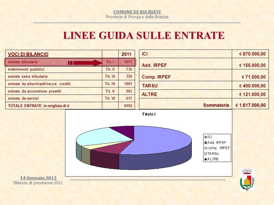 COMUNE DI SULBIATE Provincia di Monza e della Brianza 14 Gennaio 2011 Bilancio di previsione 2011 LINEE GUIDA SULLE ENTRATE ICI € 870.000,00 Add.
